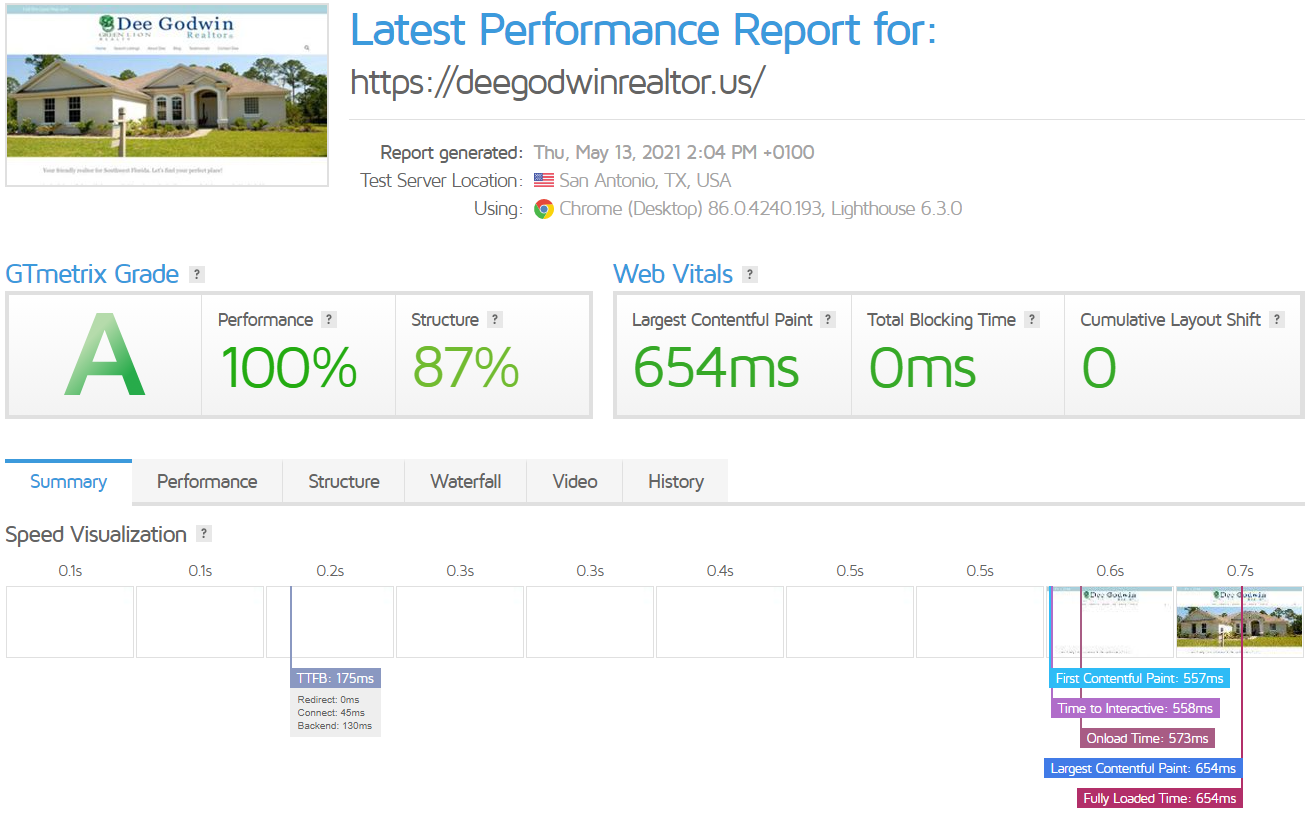 Latest Performance Report for- https---deegodwinrealtor-us- - GTmetrix 13-05-2021 14-04-36
